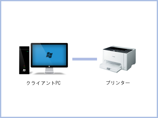 1台構成 - リース業向けソリューション
